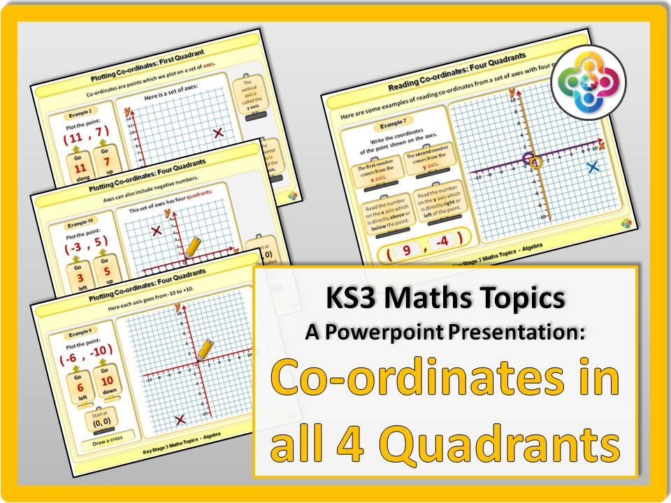 Co-ordinates in all Four Quadrants
