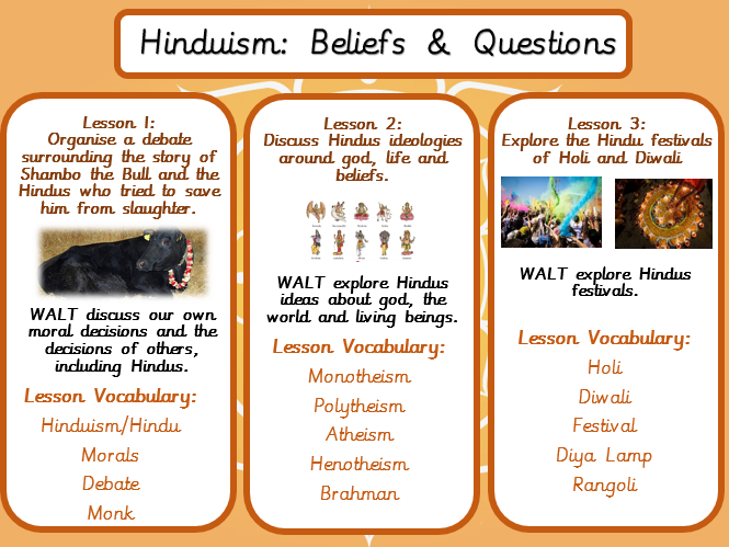 KS2 Hinduism: Beliefs and Questions