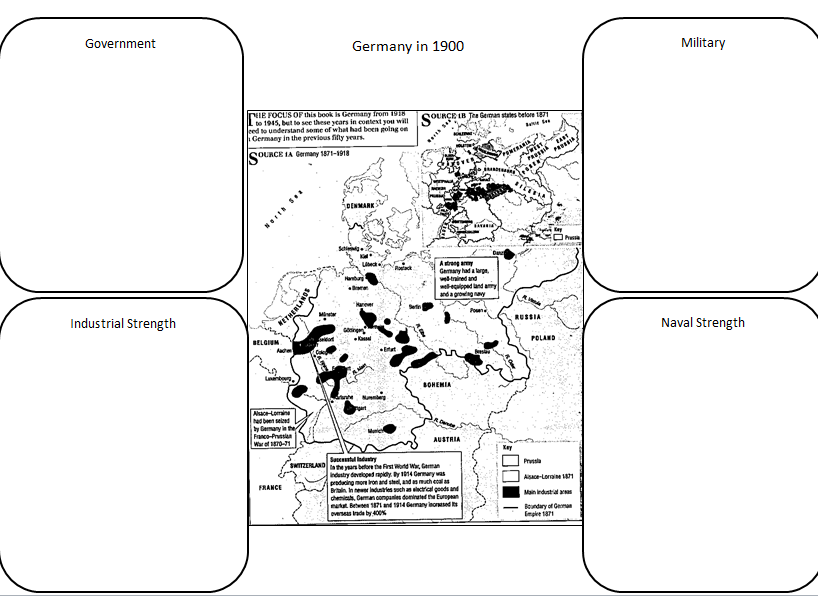 Conflict and Tension 1894-1918 or Causes of WW1 GCSE entire 26 lesson resourced SOW