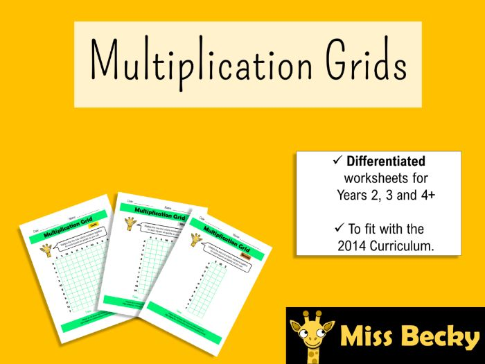 Differentiated Multiplication Grid Worksheets