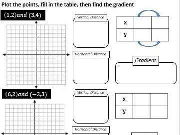 Gradient Worksheets