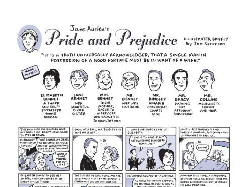 A summary of chapters 1 to 3 of the novel pride and prejudice by jane austen