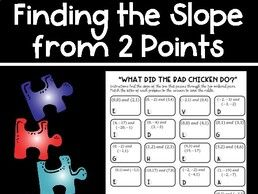 Finding the Slope from Two Points Puzzle Activity! Linear Equations