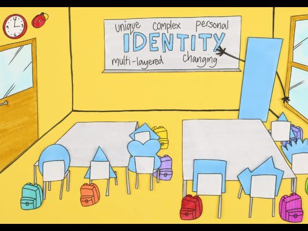 Identity: 1 What is Identity?