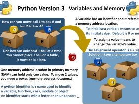 Python Version 3: Variables and Memory