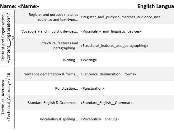 AQA English Language Marking and Mail Merge