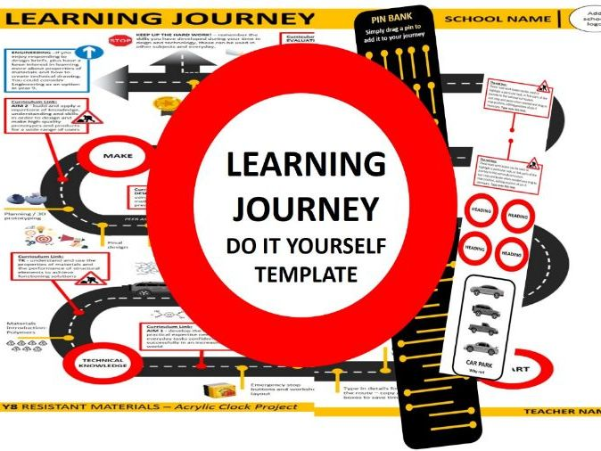 Learning Journey Template Road