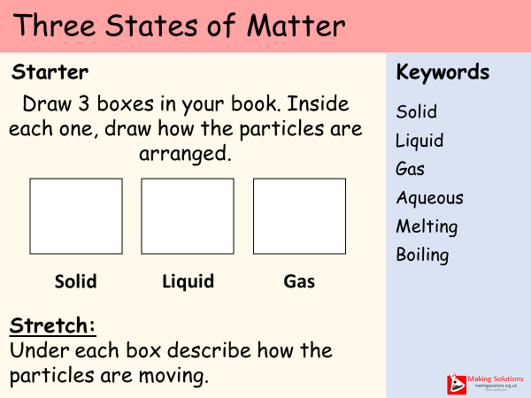 AQA Chapter 2 - Lesson 4 - Three States of Matter