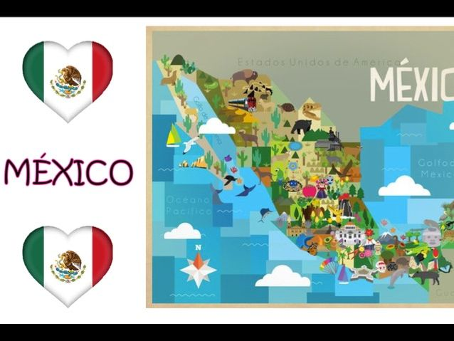 Mexico - facts lesson - Spanish - MFL