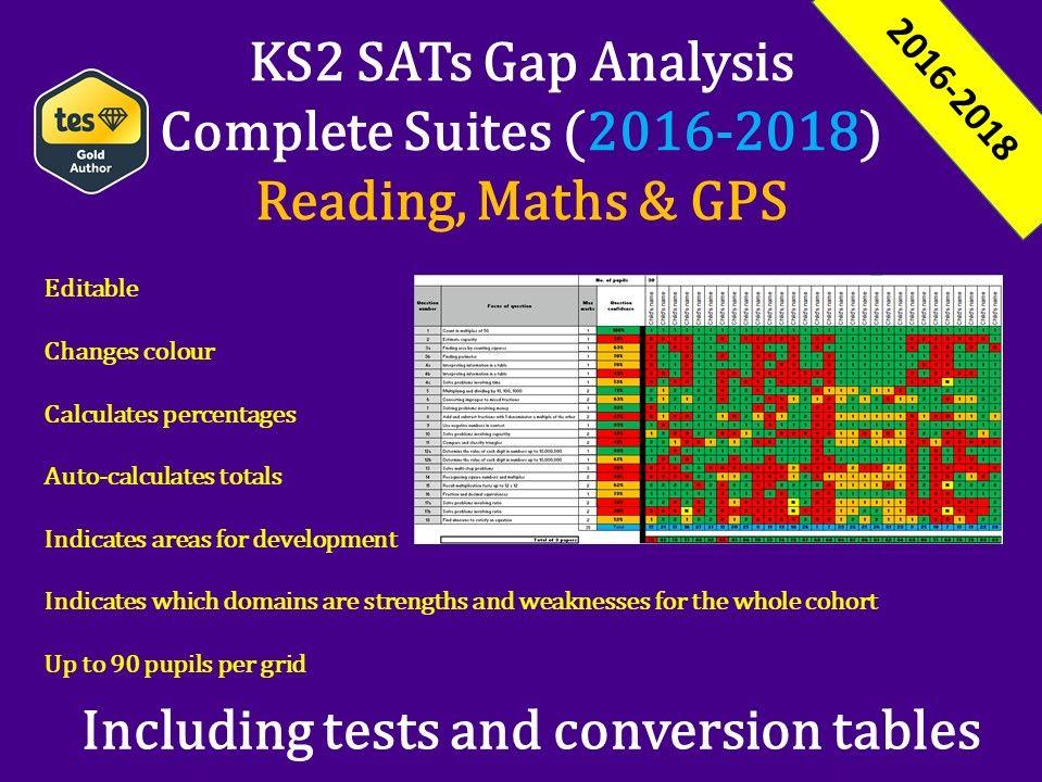 2016-2018 KS2 SATs Gap Analysis / Question Level Analysis Bundle