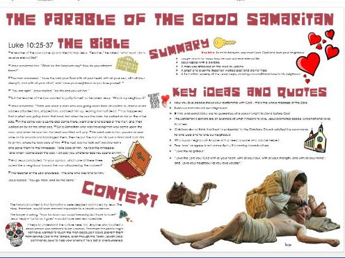 Parables of Jesus: The Good Samaritan - Story, Themes, Importance and Context