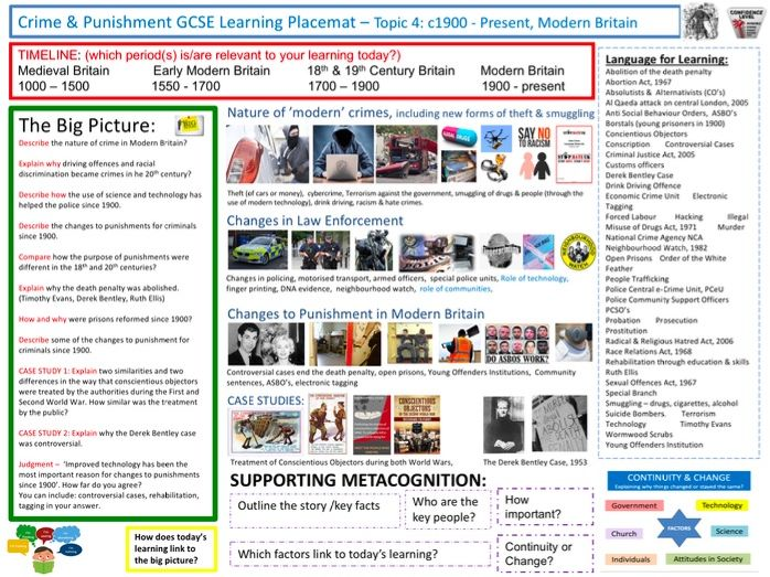 Crime & Punishment GCSE Learning Placemat – Topic 3: c1700—1900, 18th & 19th Centuries