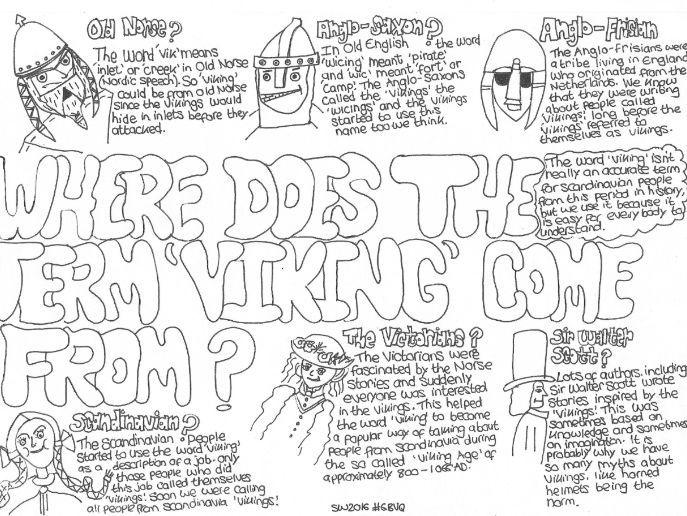 Vikings: Origin of the word 'Viking'