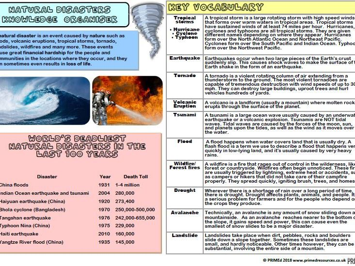 Natural Disasters Knowledge Organiser