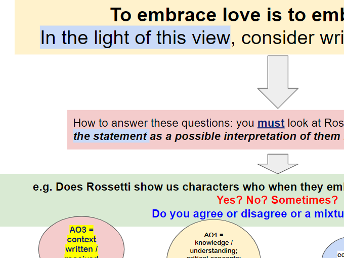 OCR Rossetti - All Poems, Context, Exam Qs