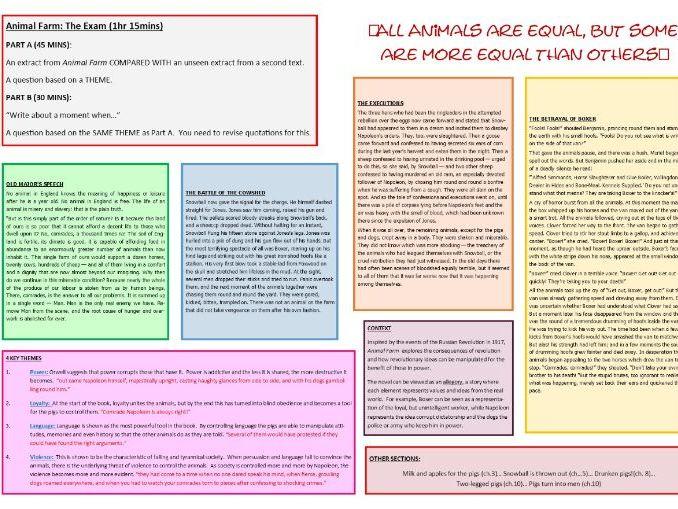 Animal Farm GCSE Knowledge Organiser