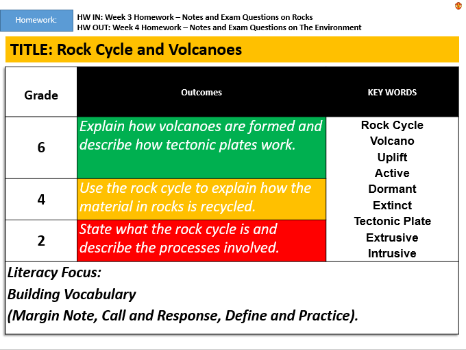 KS3: The Rock Cycle and Volcanoes