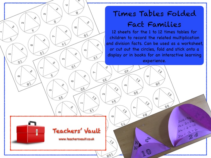 Times Tables Folded Fact Families