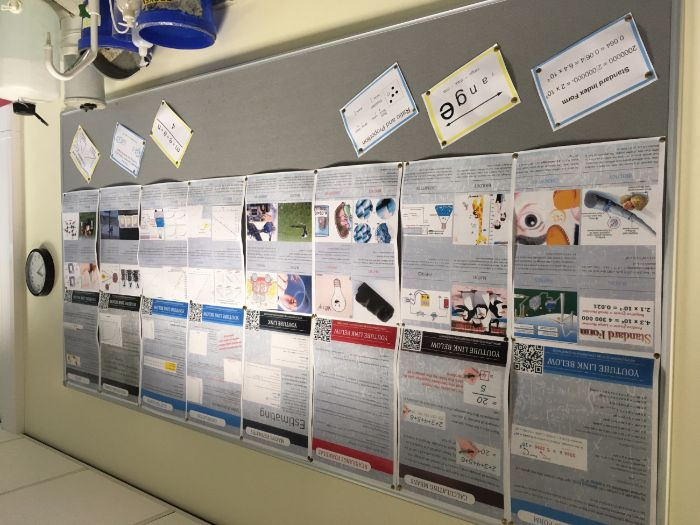 Maths Skills in Science Set of Posters