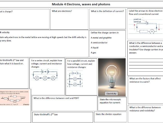 OCR A Level Physics revision mat module 4 electrons, waves and photons
