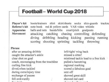 Football World Cup 2018