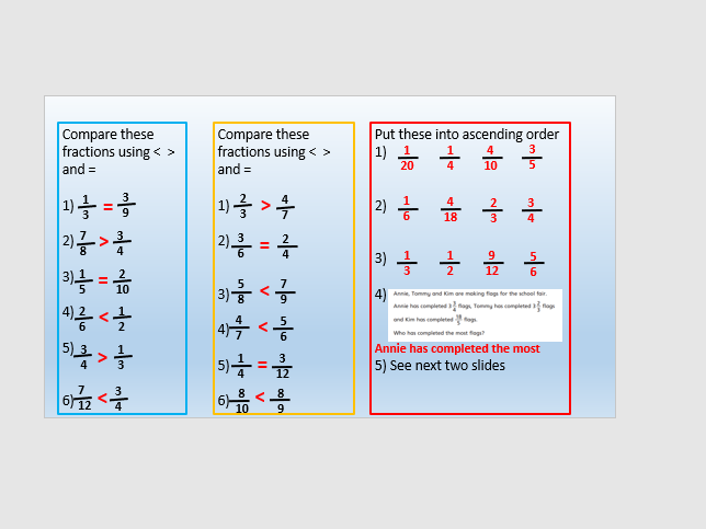 Comparing fractions year 6 lesson 1
