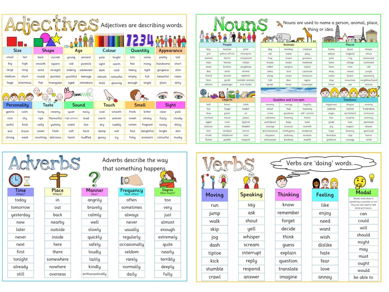 Adjective, Adverb, Verb, Noun Mats
