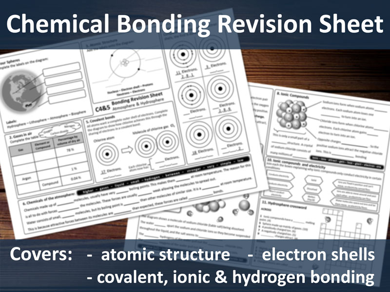 GCSE Chemistry Revision Summary Sheet - Covering Covalent, Ionic and Hydrogen Bonding.