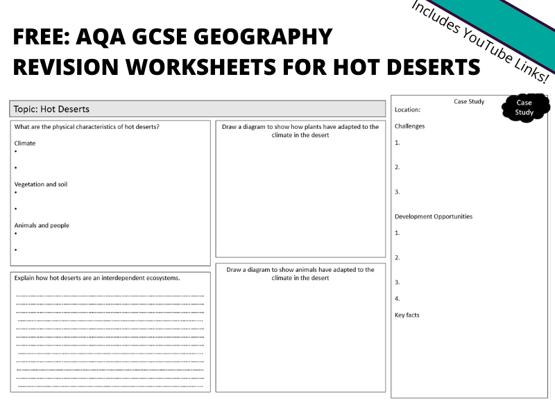 GCSE Geography Hot Deserts Revision