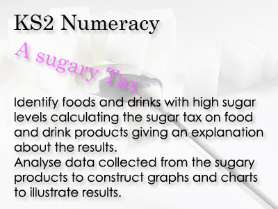 KS 2 Maths A sugary Tax