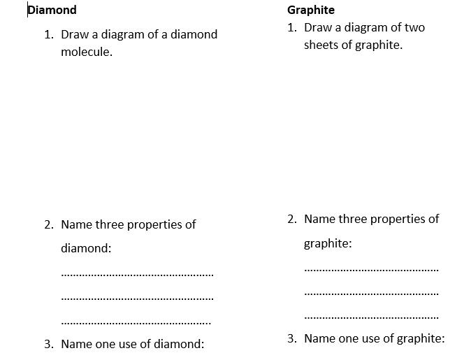 Diamond & Graphite Properties Worksheet