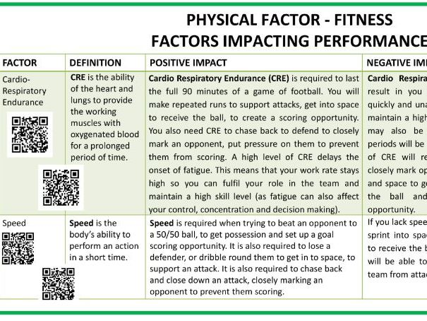 Higher PE Revision Powerpoint