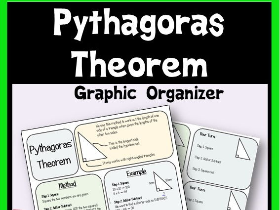 FREE Pythagoras Theorem Graphic Organiser