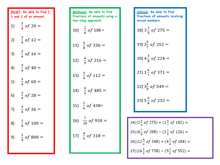 A Worksheet on Fractions of Amounts