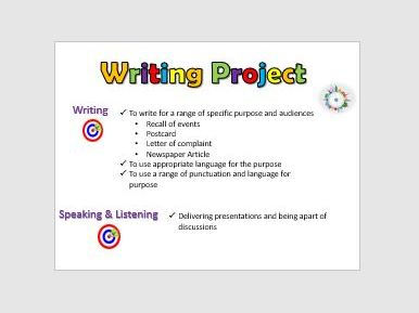 Low Ability Writing Activities