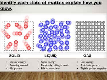 KS3 C1 Matter (bundle)