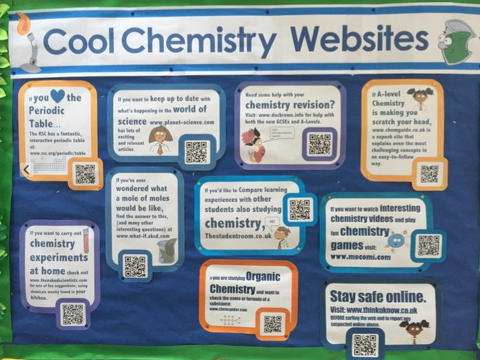 Cool Chemistry Websites Display