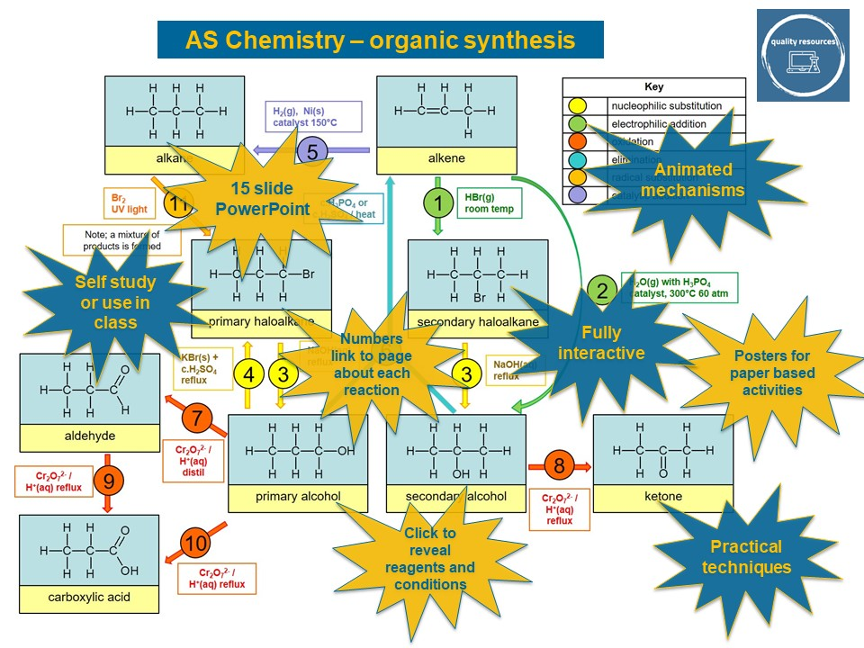 AS organic synthesis