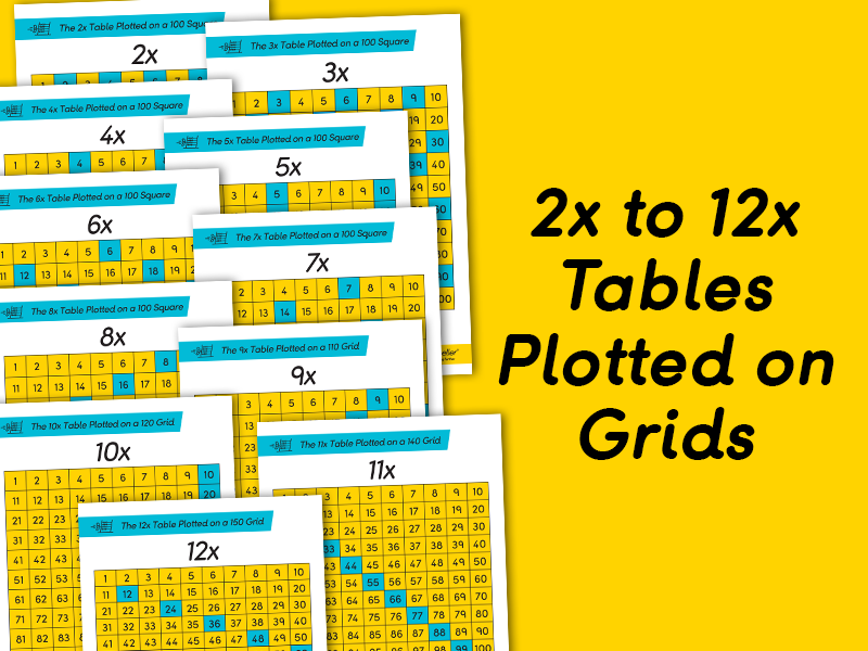 Times Tables Plotted on Grids | MULTIPLICATION PATTERNS