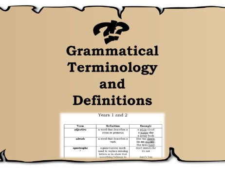 Grammatical Terminology  – grammar, definitions, terms, SPaG, glossary