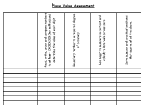 Year 6 Place Value Assessment
