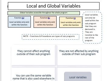 Global and Local variables (GCSE)