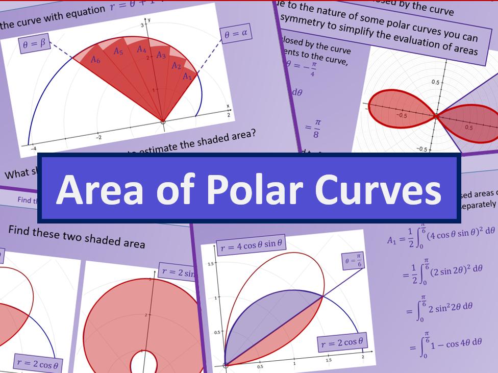Polar curves area - Further maths A level A2