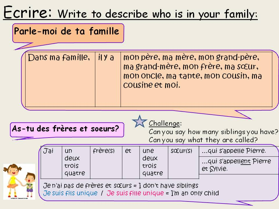 Ma famille - y7 french