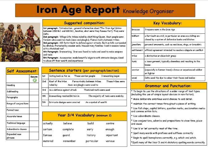Iron Age Report Writing Knowledge Organiser