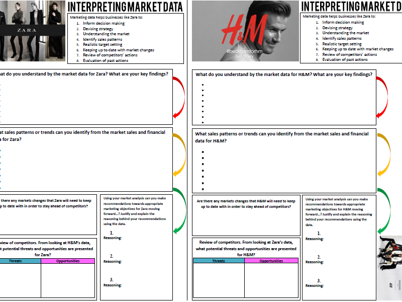New A-Level Business - Activity - Interpreting Market Data Task