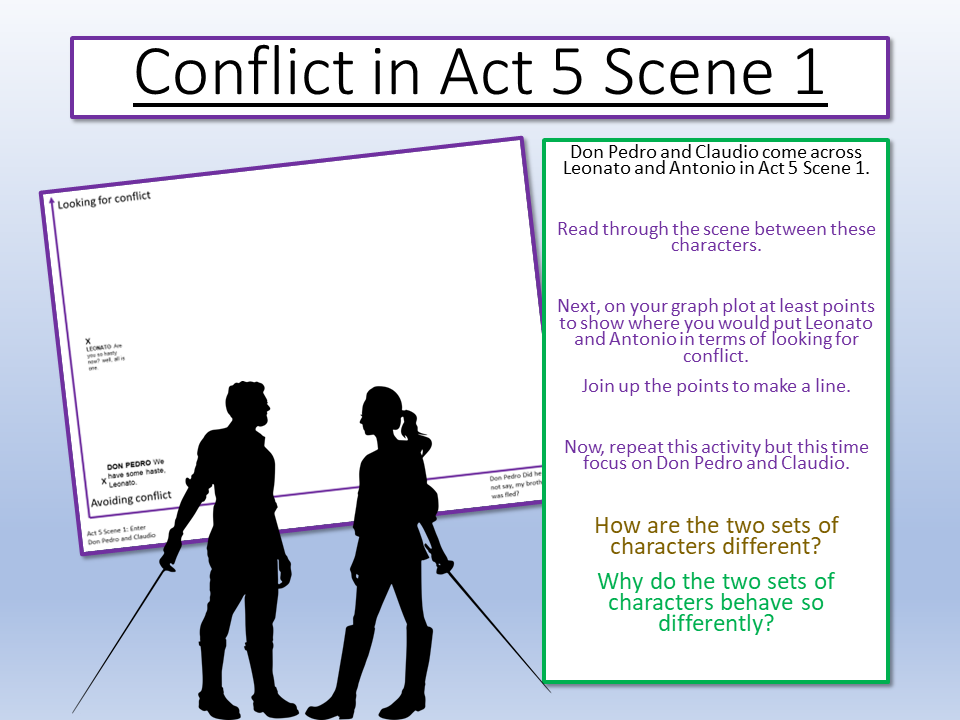 Much Ado About Nothing Conflict