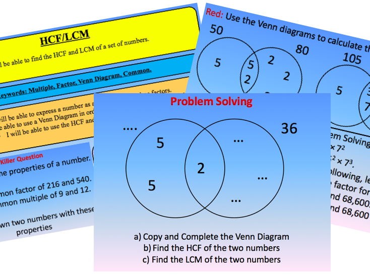 Hcflcm using a venn diagram by ianbrennan teaching resources tes ccuart Image collections