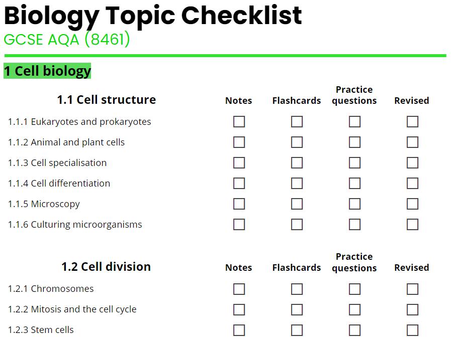 AQA GCSE Biology Revision Checklist 2016