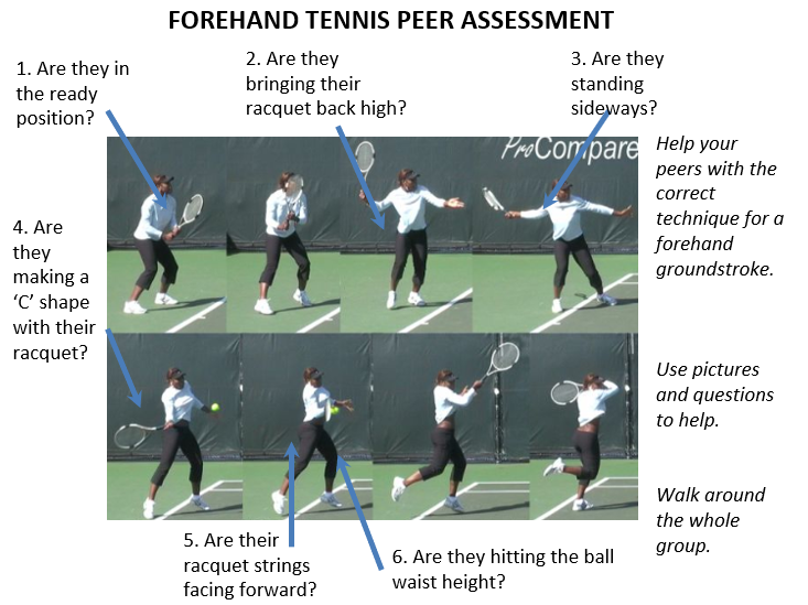 Tennis forehand and backhand peer assessment